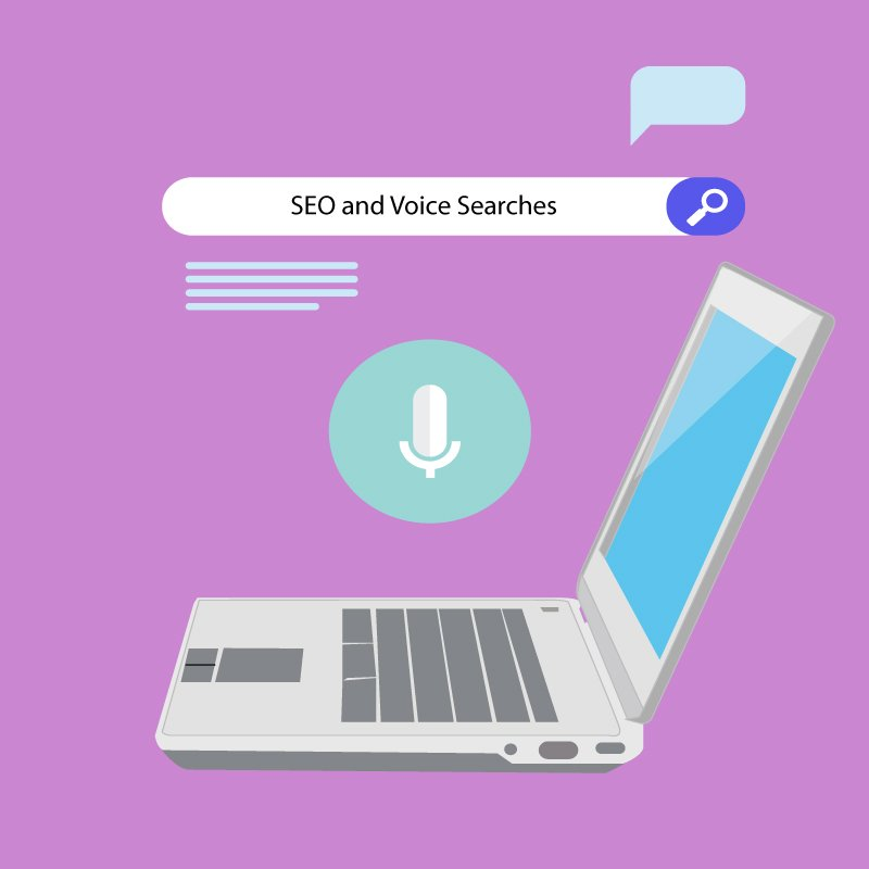 SEO-and-voice-searches-how-to-optimise-onefoursix-marketing-agency