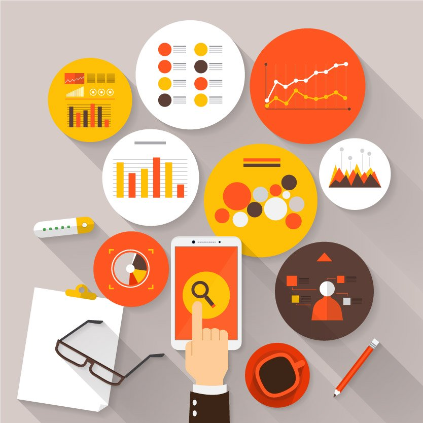 planning your marketing and the tools to use onefoursix marketing agency